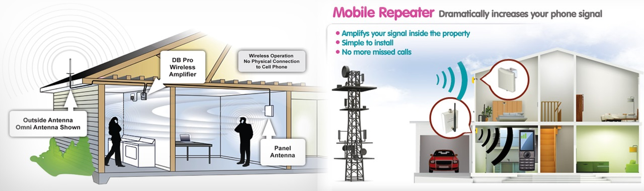 Signal Booster Delhi 2g 3g 4g Gsm Mobile Network For Home Airtel